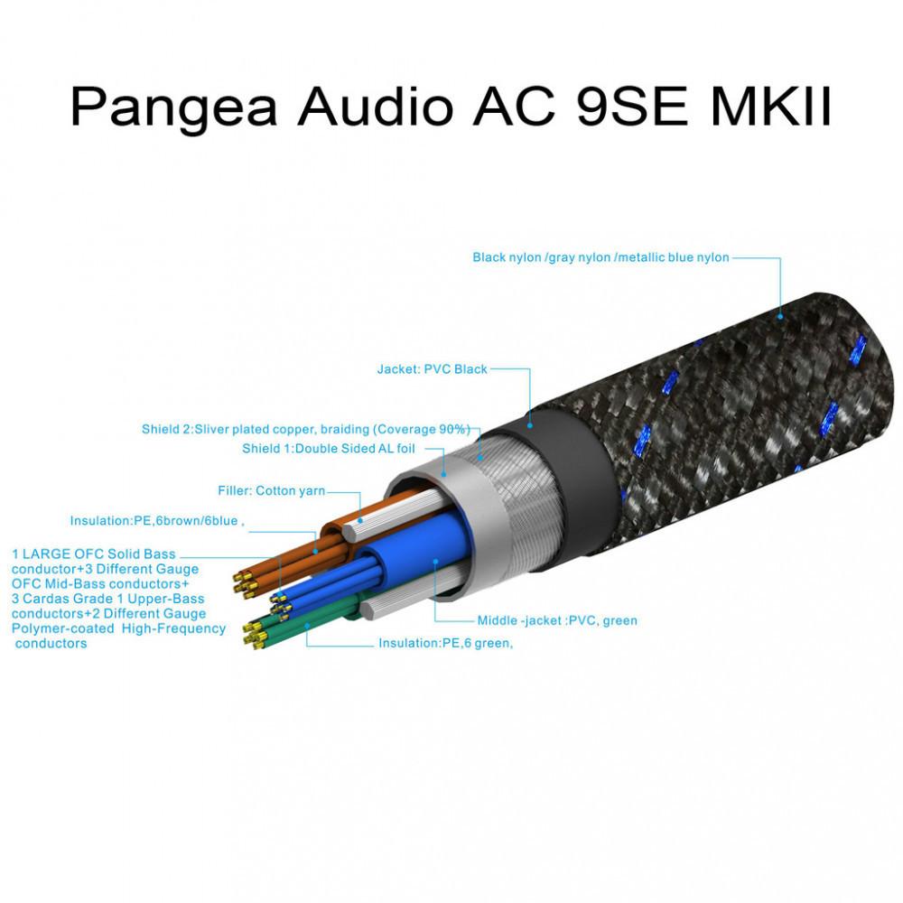 Pangea AC9SE mkII